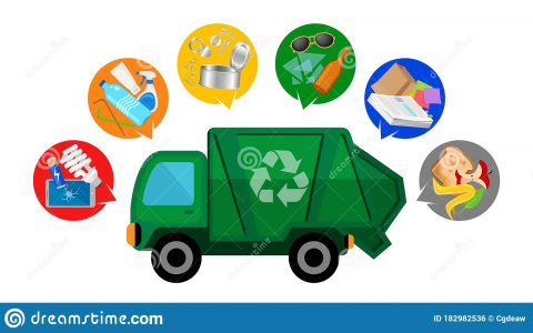 Point 3 – Garbage/Recycling/Landfill